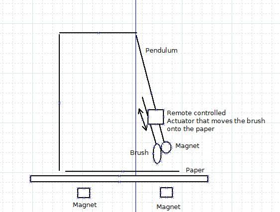 MagneticPendulumConstructionDiagram